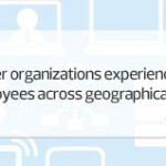 CDW-75-percent-of-customers-collaboration-study